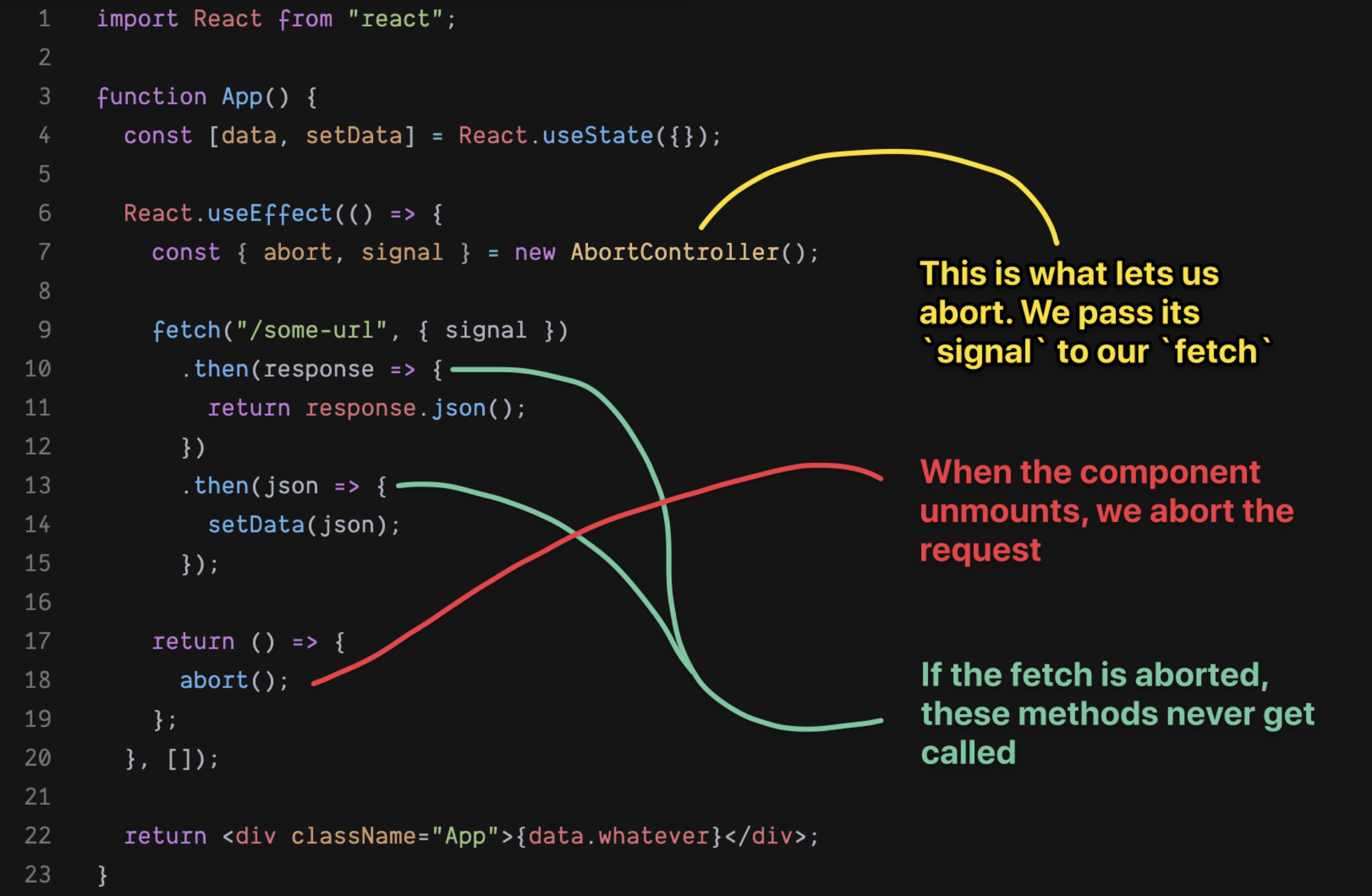 A code snippet showing a cancellable fetch. For code, view sandbox in linked tweet