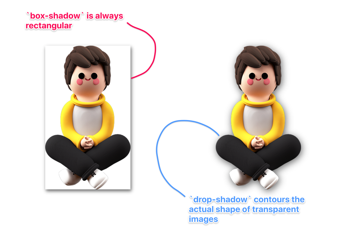 A side-by-side comparison of a 3D avatar with shadow. The box-shadow variant has a rectangular shadow, while the drop-shadow version has a shadow around the avatar itself